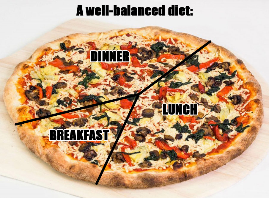 well balanced meal plan